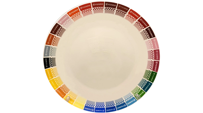 Ferro 781 Series Decorating Onglaze Colors for Porcelain, China and Earthenware